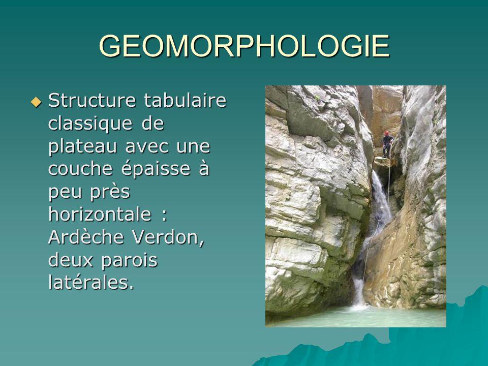 GEOMORPHOLOGIE Structure tabulaire classique de plateau avec une couche épaisse à peu près horizontale : Ardèche Verdon, deux parois latérales.