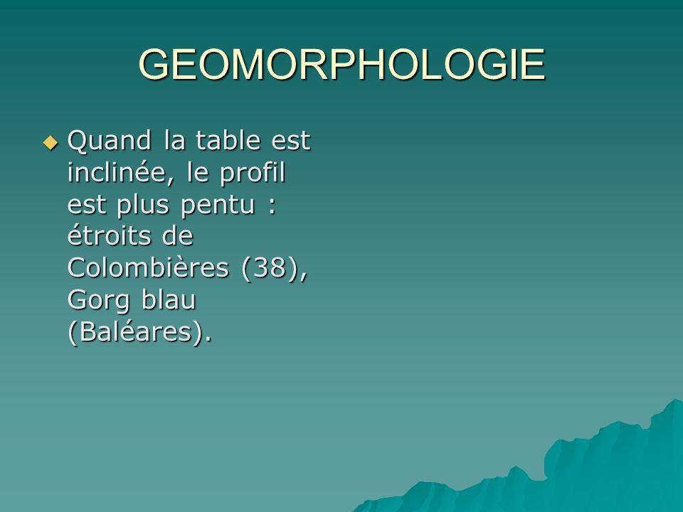 GEOMORPHOLOGIE Quand la table est inclinée, le profil est plus pentu : étroits de Colombières (38), Gorg blau (Baléares).