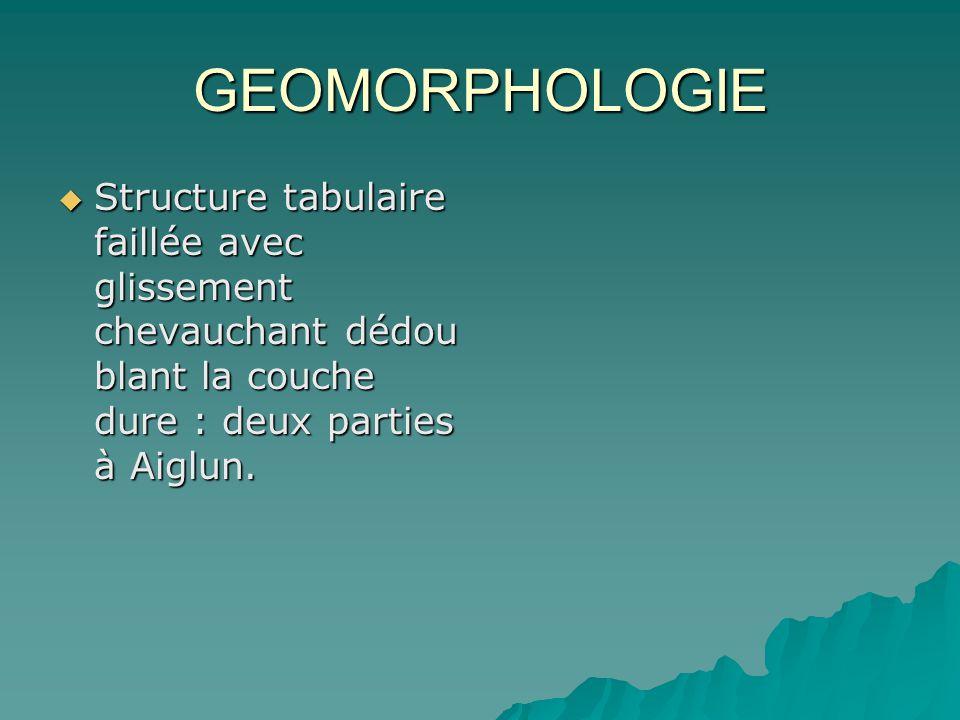 GEOMORPHOLOGIE Structure tabulaire faillée avec glissement chevauchant dédoublant la couche dure : deux parties à Aiglun.