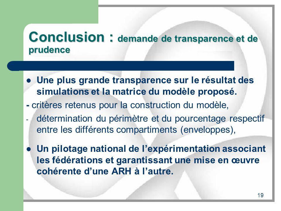 Conclusion : demande de transparence et de prudence
