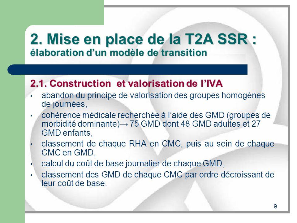 2. Mise en place de la T2A SSR : élaboration d'un modèle de transition