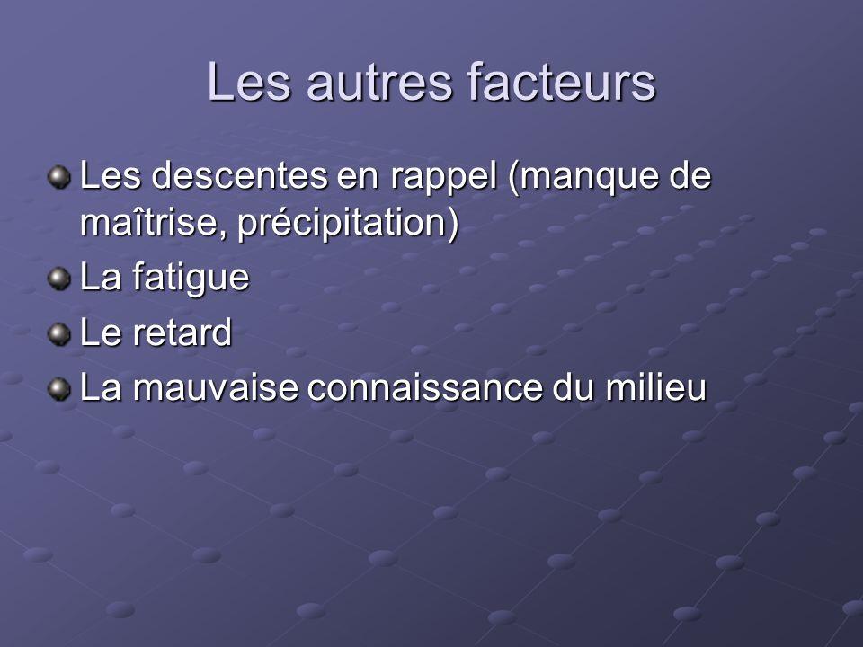 Les autres facteurs Les descentes en rappel (manque de maîtrise, précipitation) La fatigue. Le retard.