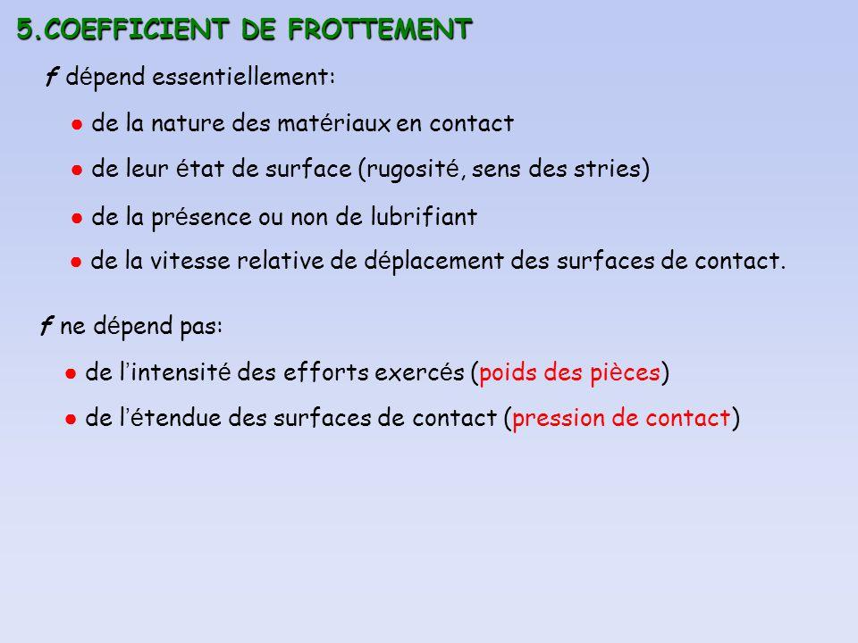5.COEFFICIENT DE FROTTEMENT