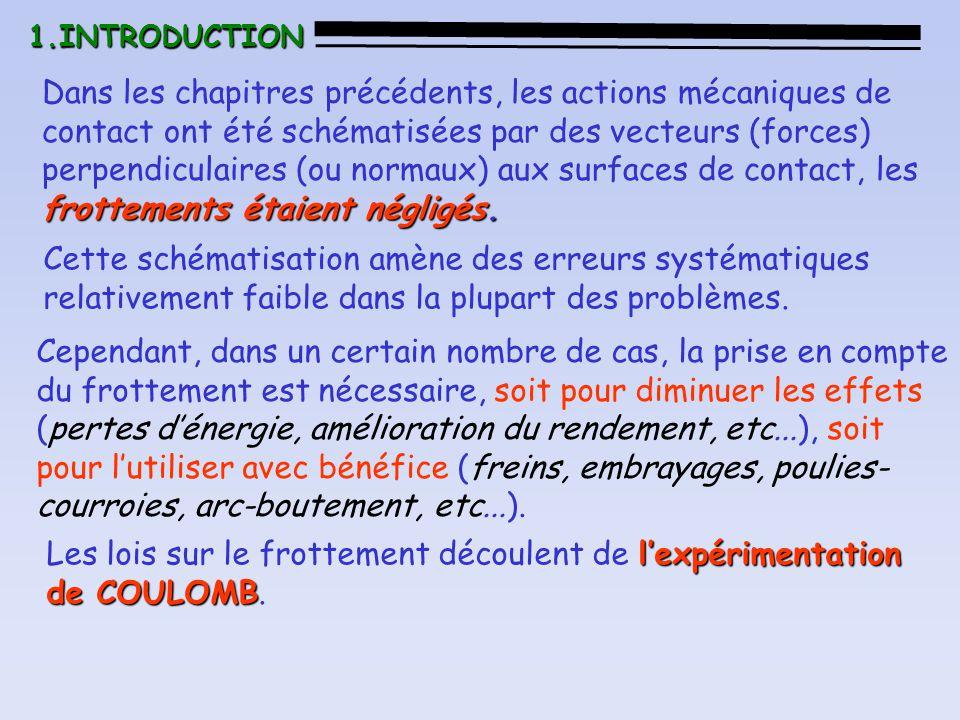 Les lois sur le frottement découlent de l'expérimentation de COULOMB.