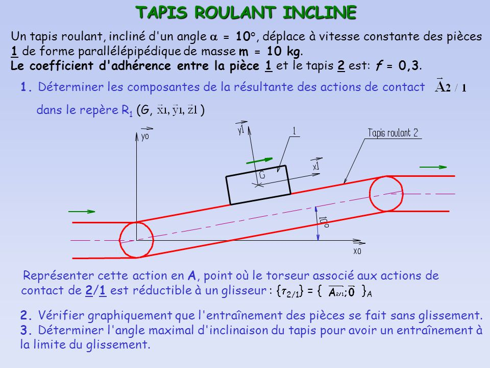 TAPIS ROULANT INCLINE