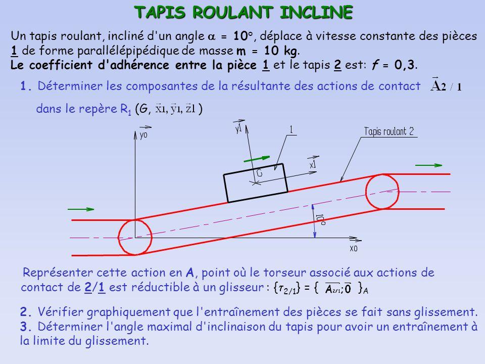 TAPIS ROULANT INCLINE