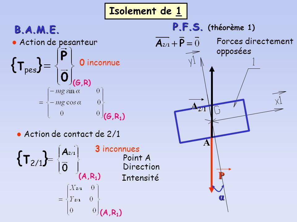 {τpes} {τ2/1} Isolement de 1 P.F.S. (théorème 1) B.A.M.E. A2/1 A P α