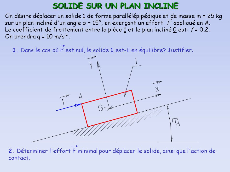Statique avec frottement ppt video online t l charger - Plan incline avec ceinture de maintien ...
