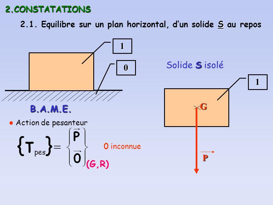 {τpes} 1 Solide S isolé 1 G B.A.M.E. P (G,R) 2.CONSTATATIONS