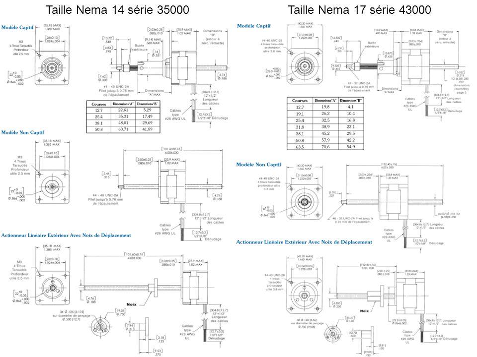 Taille Nema 14 série 35000 Taille Nema 17 série 43000