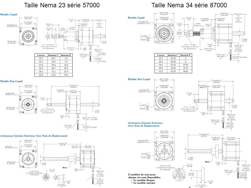 Taille Nema 23 série 57000 Taille Nema 34 série 87000