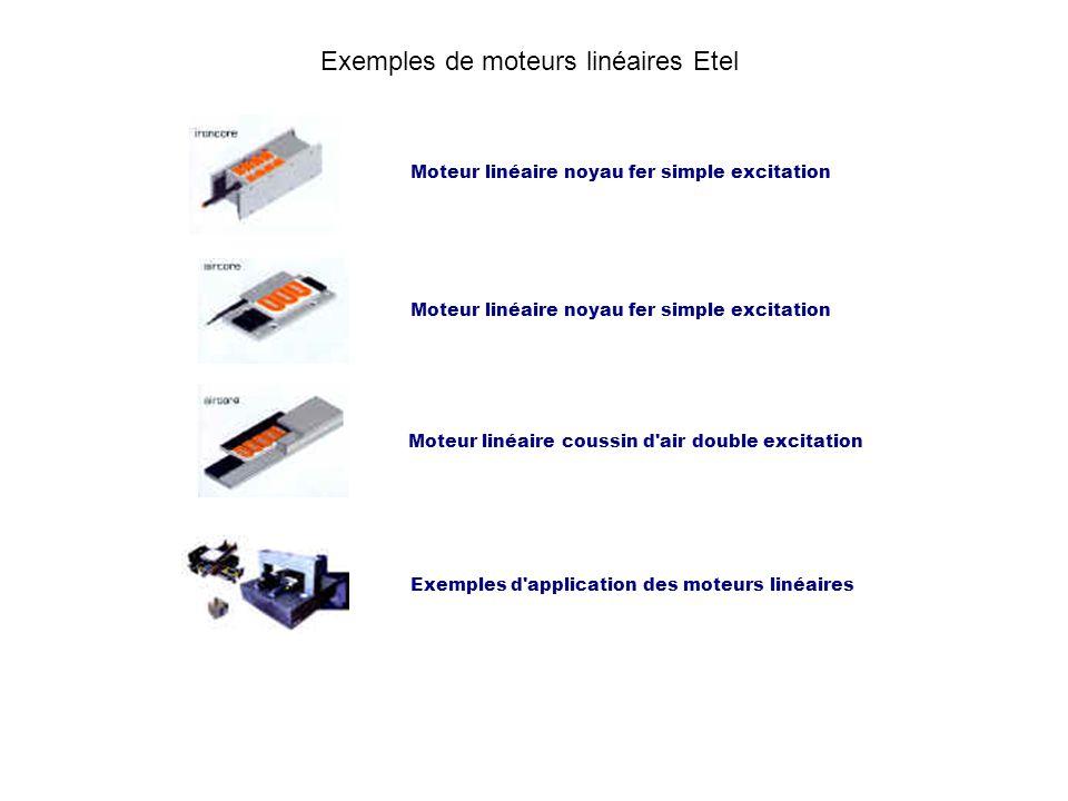 Exemples de moteurs linéaires Etel