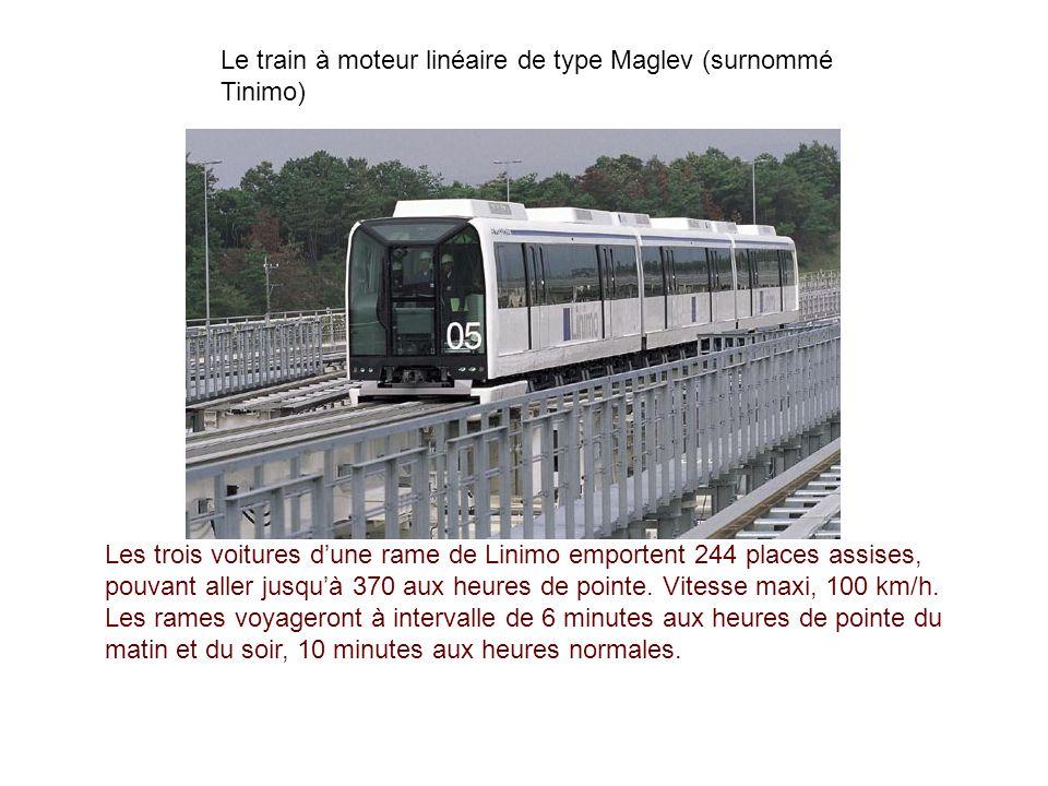 Le train à moteur linéaire de type Maglev (surnommé Tinimo)