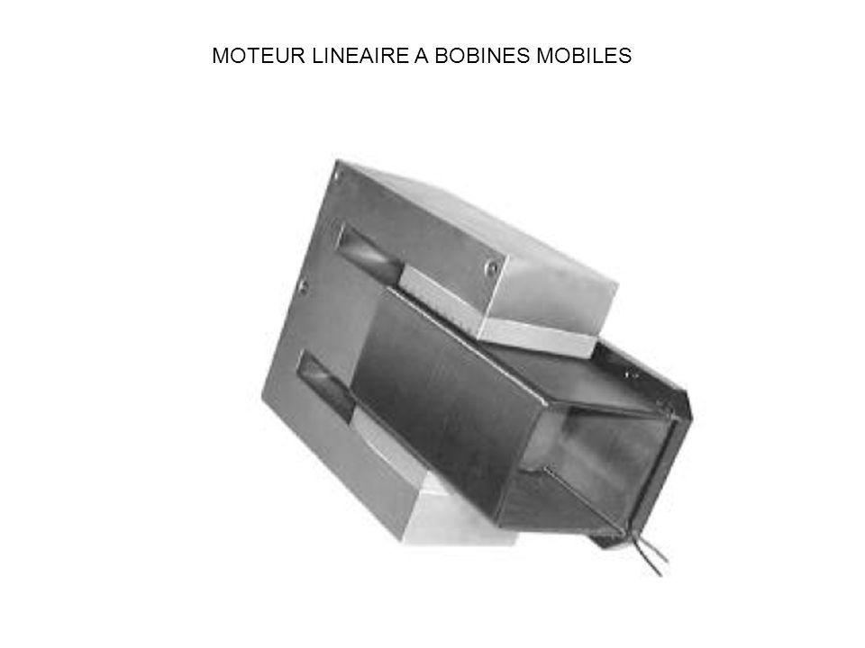 MOTEUR LINEAIRE A BOBINES MOBILES