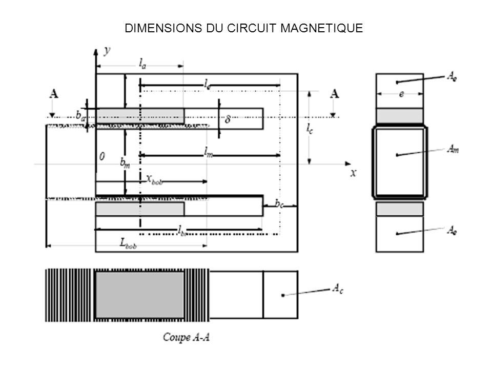 DIMENSIONS DU CIRCUIT MAGNETIQUE