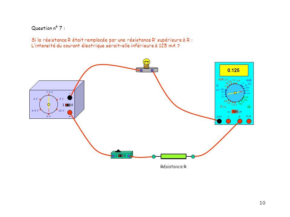 L'intensité du courant électrique serait-elle inférieure à 125 mA