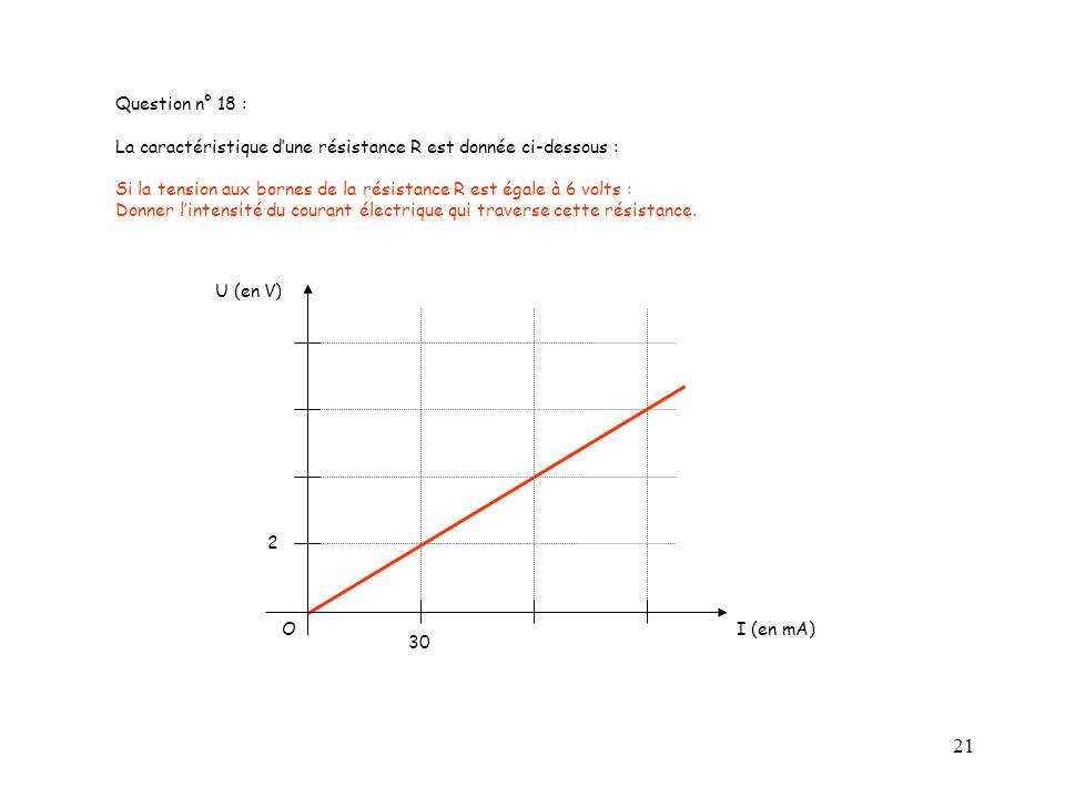Question n° 18 : La caractéristique d'une résistance R est donnée ci-dessous : Si la tension aux bornes de la résistance R est égale à 6 volts :