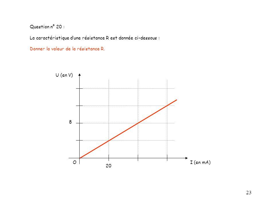 Question n° 20 : La caractéristique d'une résistance R est donnée ci-dessous : Donner la valeur de la résistance R.