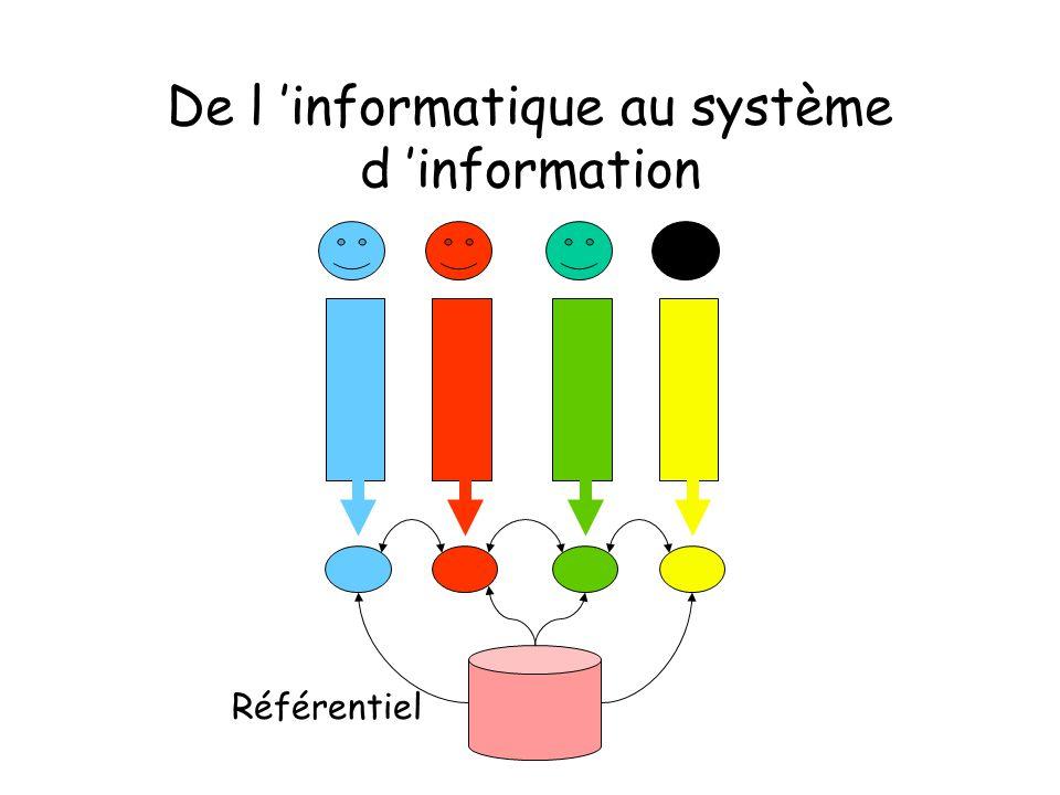 De l 'informatique au système d 'information