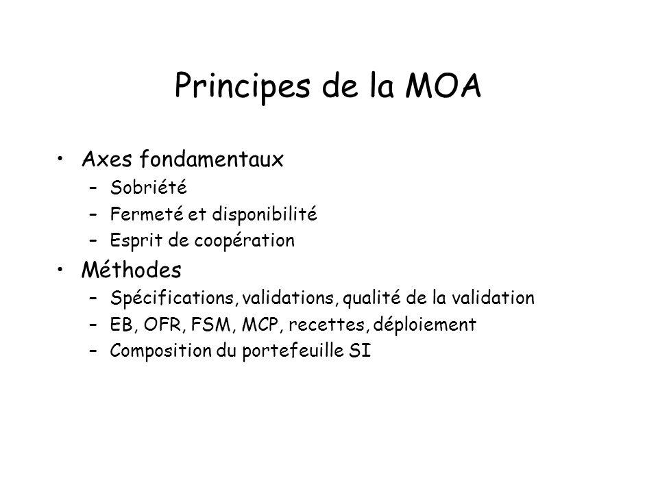Principes de la MOA Axes fondamentaux Méthodes Sobriété