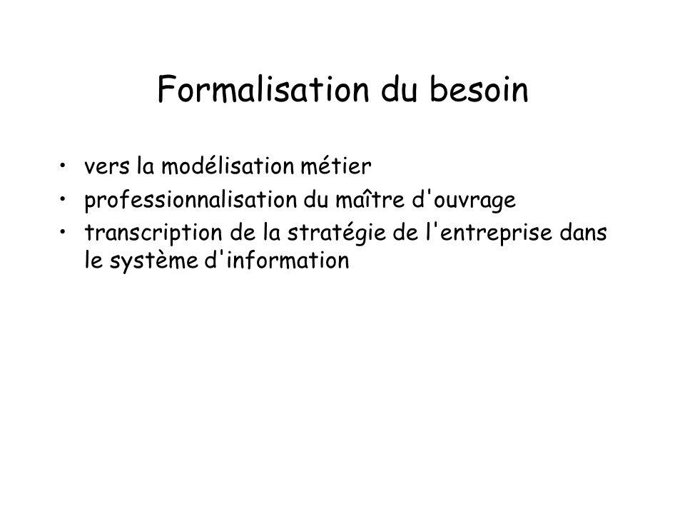 Formalisation du besoin