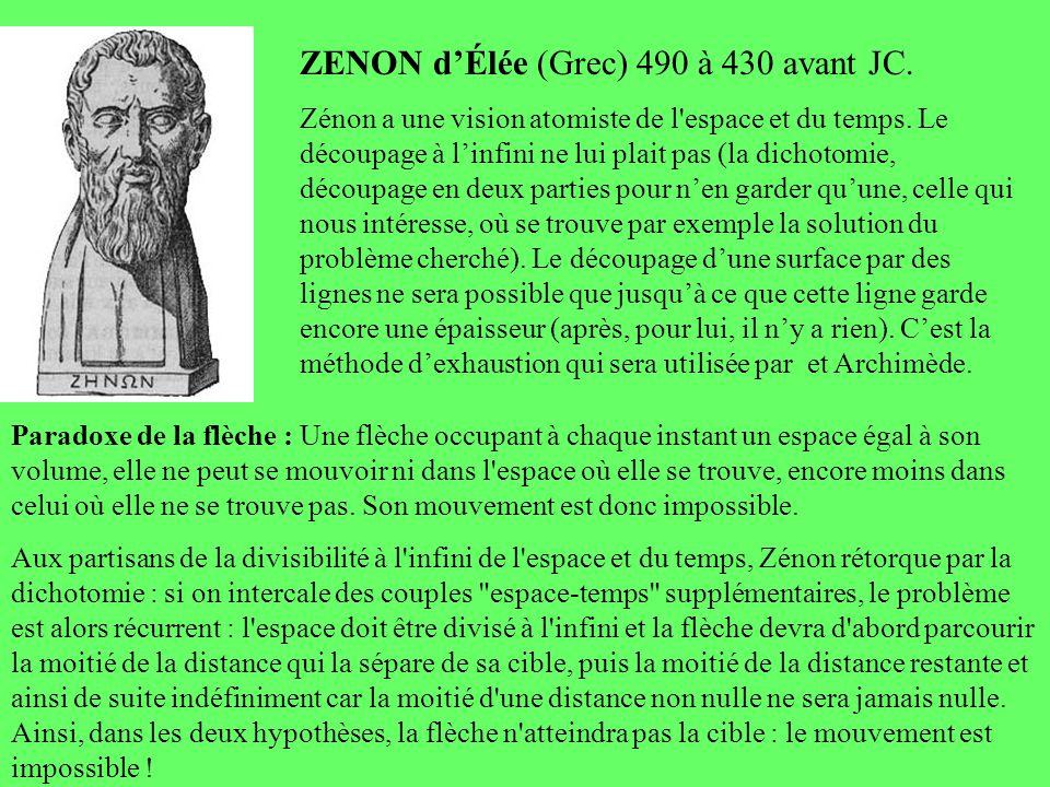 ZENON d'Élée (Grec) 490 à 430 avant JC.