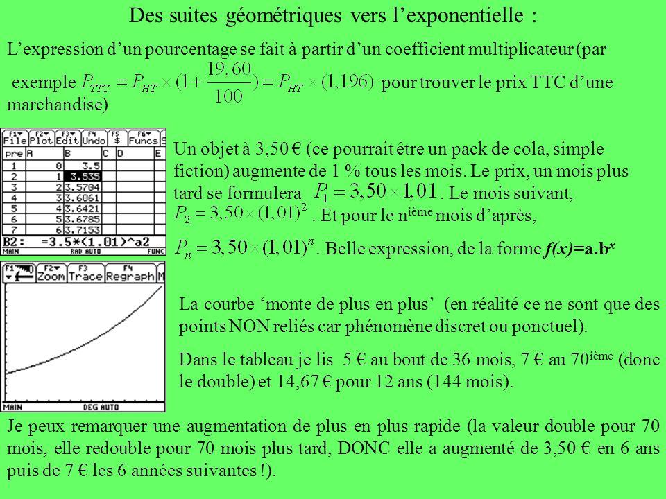 Des suites géométriques vers l'exponentielle :