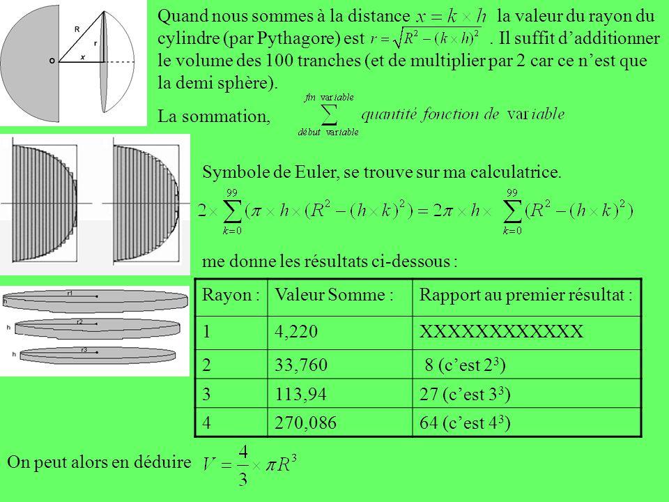 Quand nous sommes à la distance la valeur du rayon du cylindre (par Pythagore) est . Il suffit d'additionner le volume des 100 tranches (et de multiplier par 2 car ce n'est que la demi sphère).