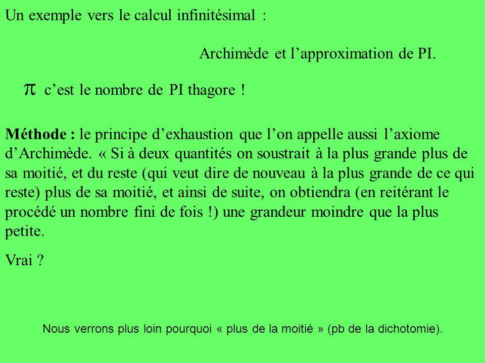 Un exemple vers le calcul infinitésimal :