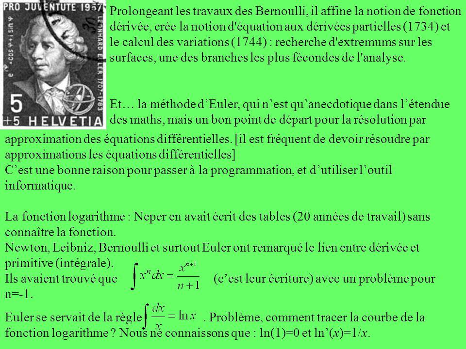 Prolongeant les travaux des Bernoulli, il affine la notion de fonction dérivée, crée la notion d équation aux dérivées partielles (1734) et le calcul des variations (1744) : recherche d extremums sur les surfaces, une des branches les plus fécondes de l analyse.