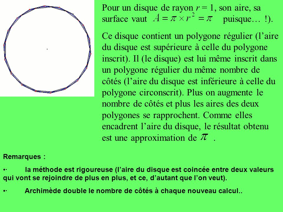 Pour un disque de rayon r = 1, son aire, sa surface vaut puisque… !).