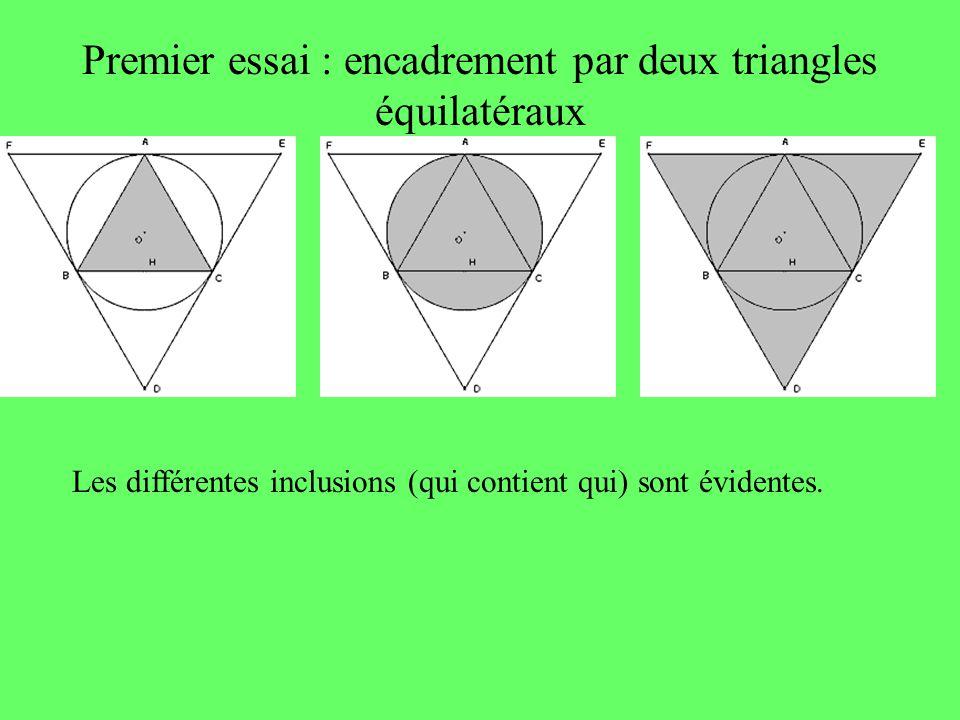 Premier essai : encadrement par deux triangles équilatéraux