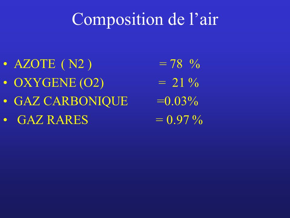 Composition de l'air AZOTE ( N2 ) = 78 % OXYGENE (O2) = 21 %