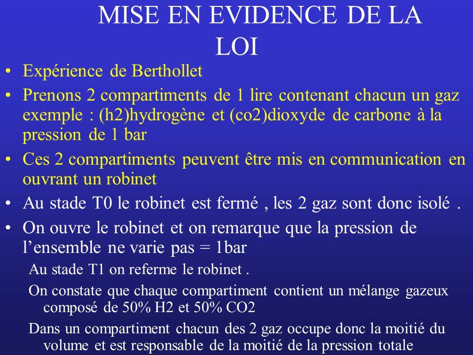 MISE EN EVIDENCE DE LA LOI
