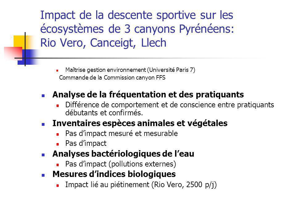 Impact de la descente sportive sur les écosystèmes de 3 canyons Pyrénéens: Rio Vero, Canceigt, Llech