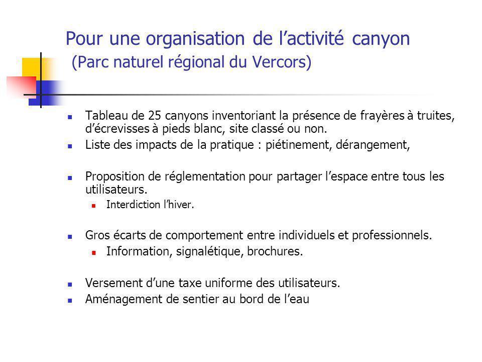 Pour une organisation de l'activité canyon (Parc naturel régional du Vercors)