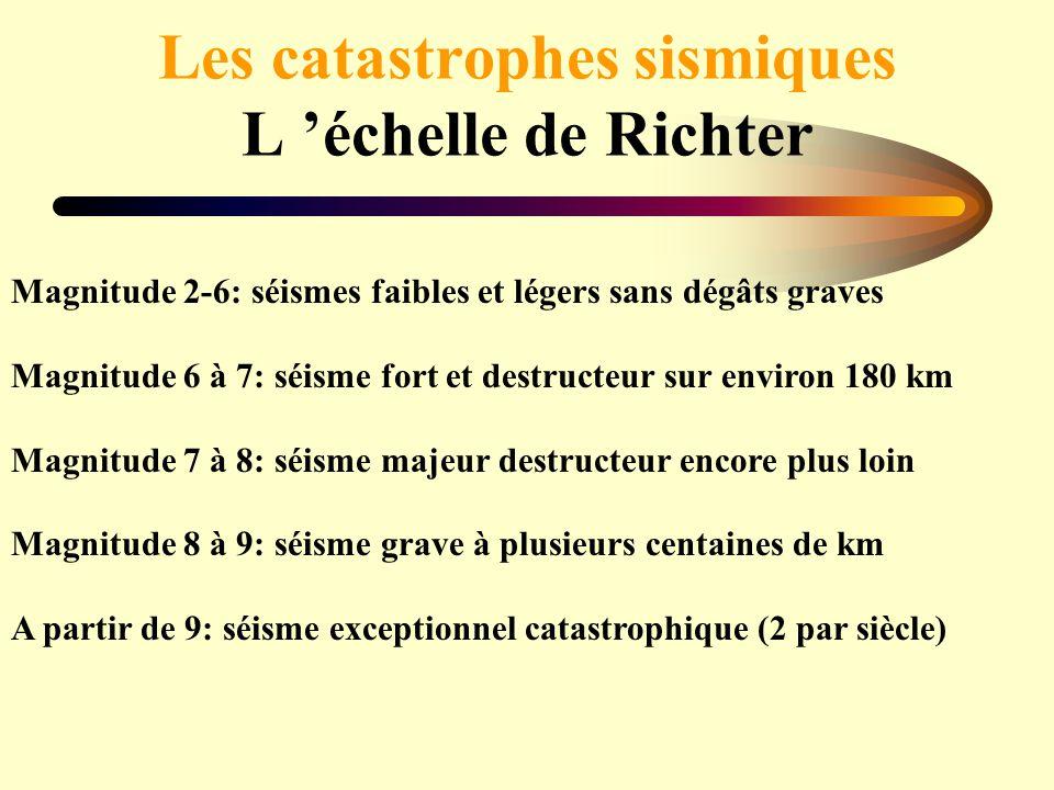Les catastrophes sismiques L 'échelle de Richter