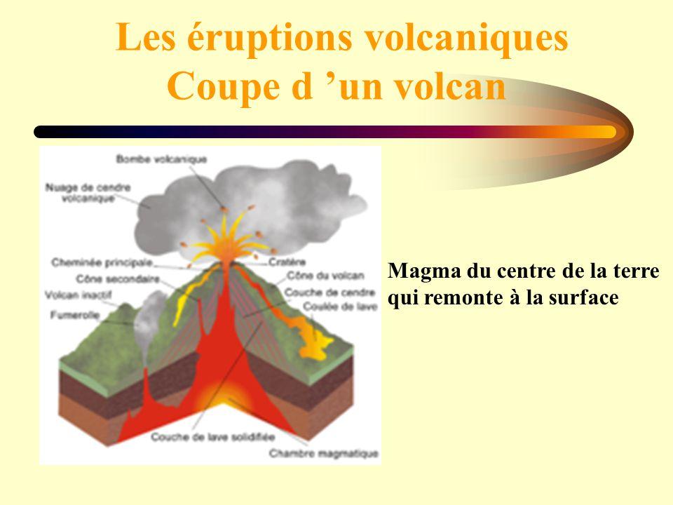 Les éruptions volcaniques Coupe d 'un volcan