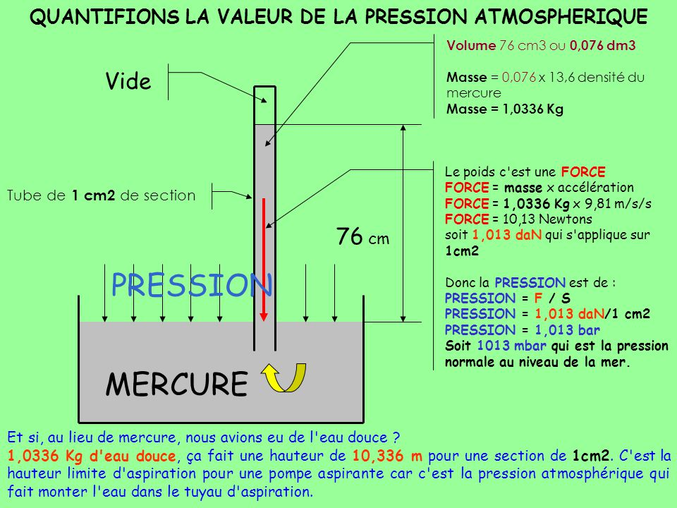 QUANTIFIONS LA VALEUR DE LA PRESSION ATMOSPHERIQUE