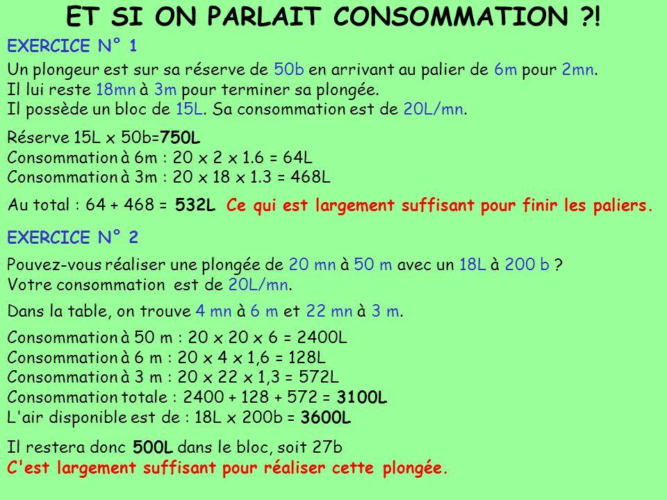 ET SI ON PARLAIT CONSOMMATION !