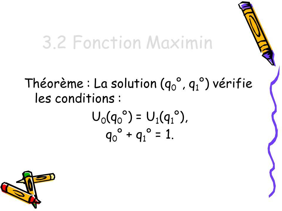 3.2 Fonction Maximin Théorème : La solution (q0°, q1°) vérifie les conditions : U0(q0°) = U1(q1°),