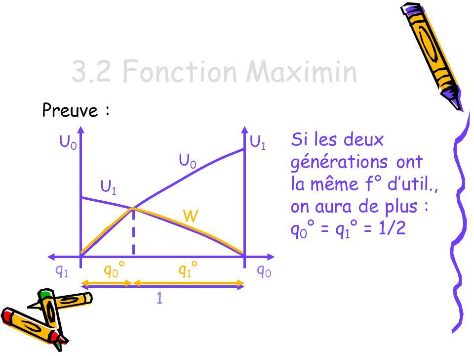 3.2 Fonction Maximin Preuve : Si les deux générations ont