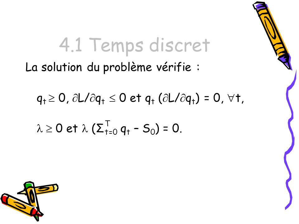 4.1 Temps discret La solution du problème vérifie :