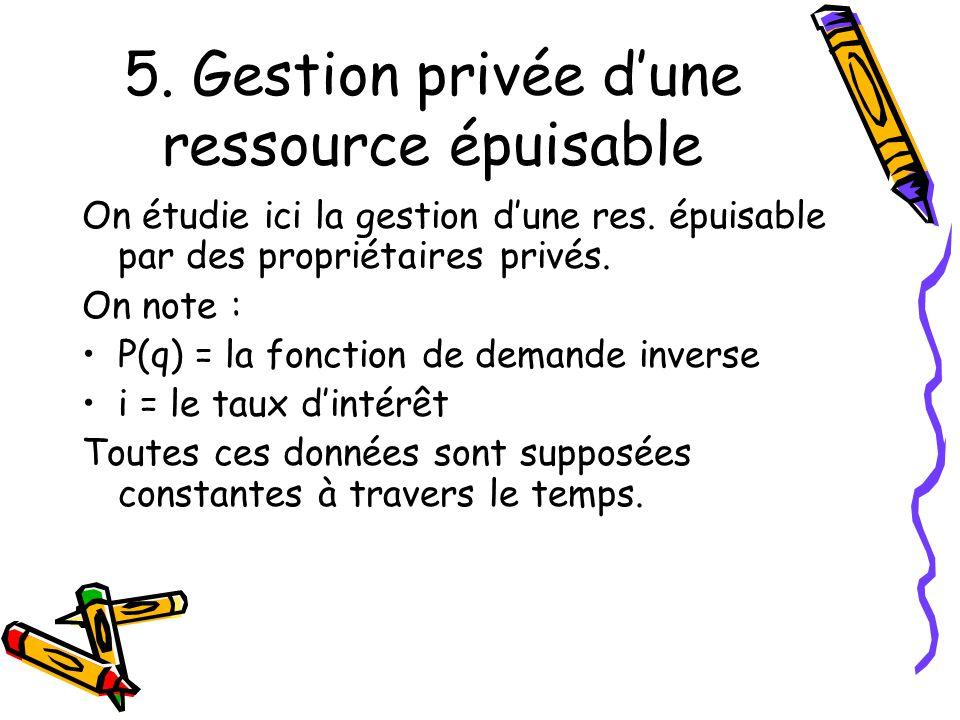 5. Gestion privée d'une ressource épuisable
