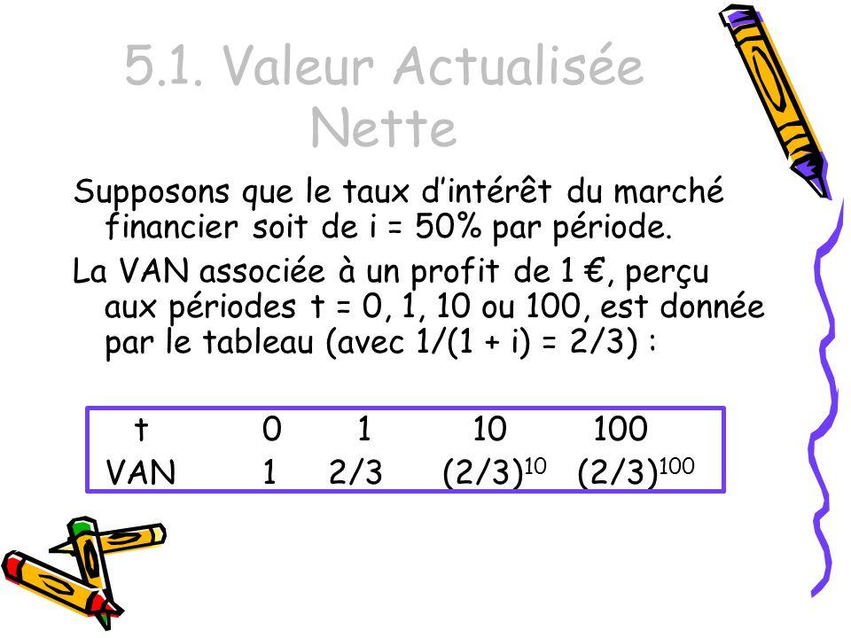 5.1. Valeur Actualisée Nette