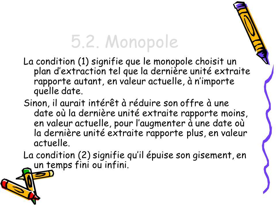 5.2. Monopole