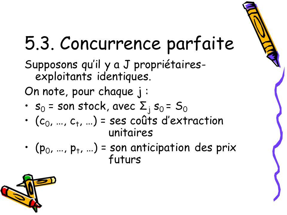 5.3. Concurrence parfaite Supposons qu'il y a J propriétaires-exploitants identiques. On note, pour chaque j :