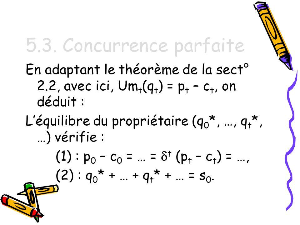 5.3. Concurrence parfaite En adaptant le théorème de la sect° 2.2, avec ici, Umt(qt) = pt – ct, on déduit :