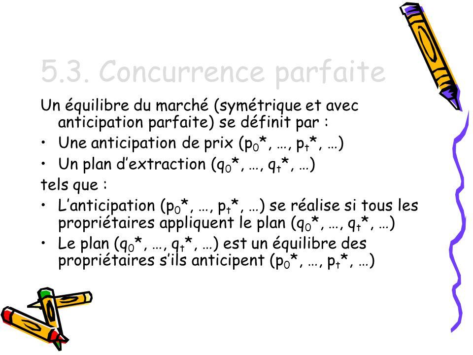 5.3. Concurrence parfaite Un équilibre du marché (symétrique et avec anticipation parfaite) se définit par :