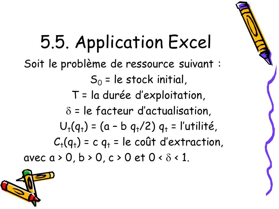 5.5. Application Excel Soit le problème de ressource suivant :